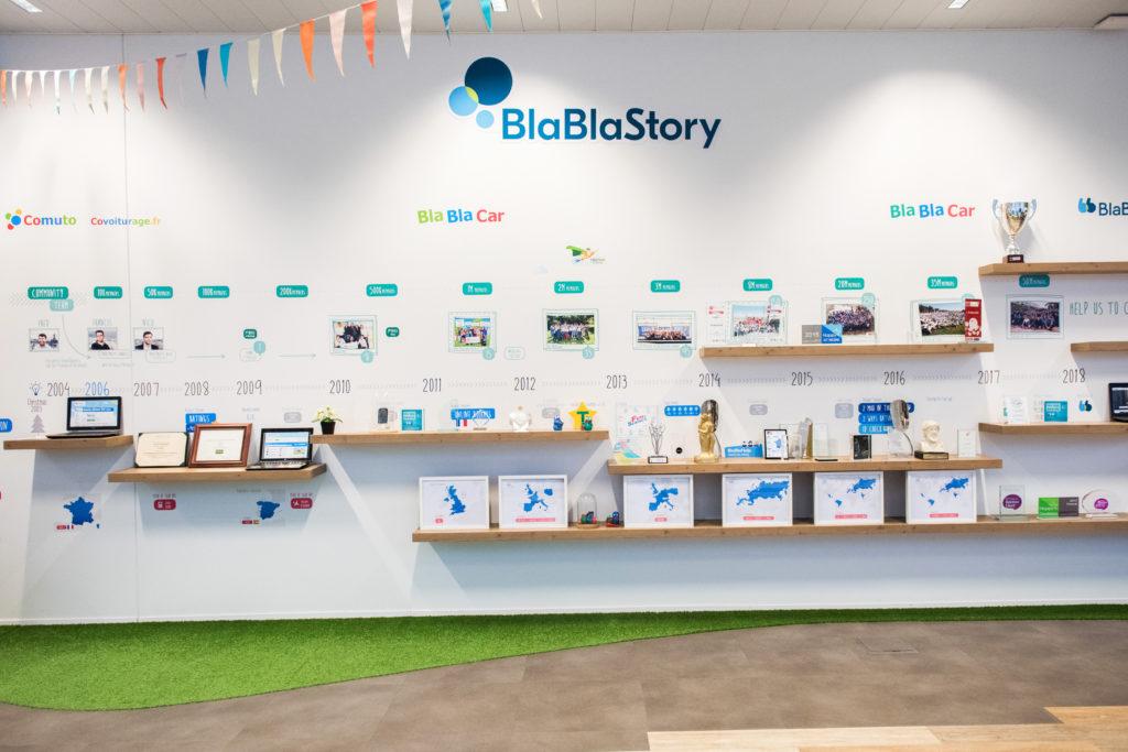 BlaBlaCar-bureaux-organisation-produit