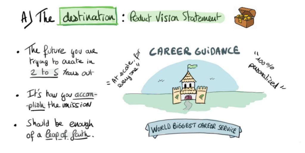 Jobteaser vision produit Le Ticket