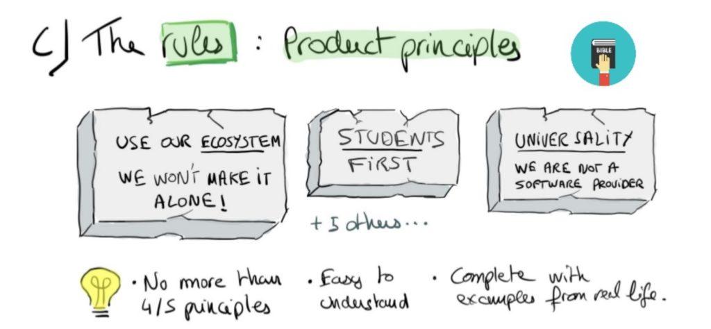 Jobteaser principes produit
